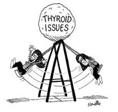 Is It Your Mind or Your Thyroid That's Got You Down?